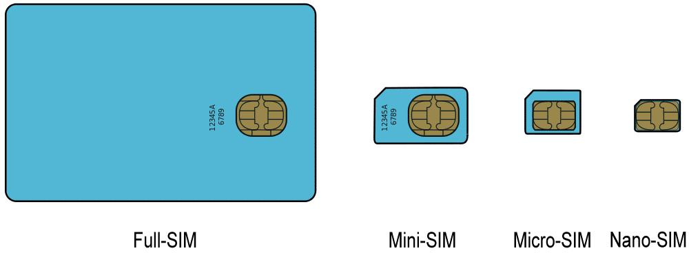 iphone tips and tricks aus mini sim karte eine micro sim karte oder nano sim 3364